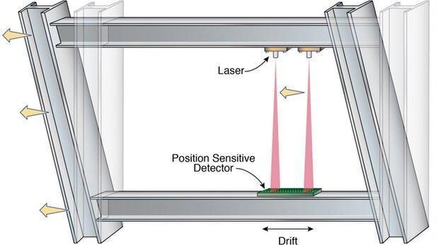 محاسبه آسیب زلزله به ساختمان ها با فناوری جدید لیزری